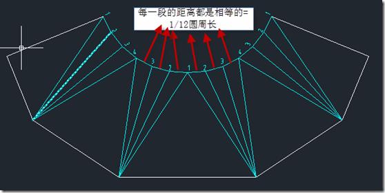 用圆规设计图案教程