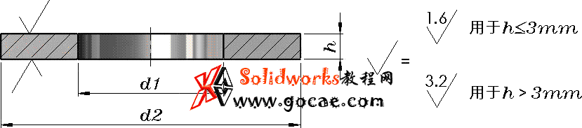 solidworks 标准件 #43 小垫圈 A级 GB╱T 848 3D模型 三维零件库 标准查询