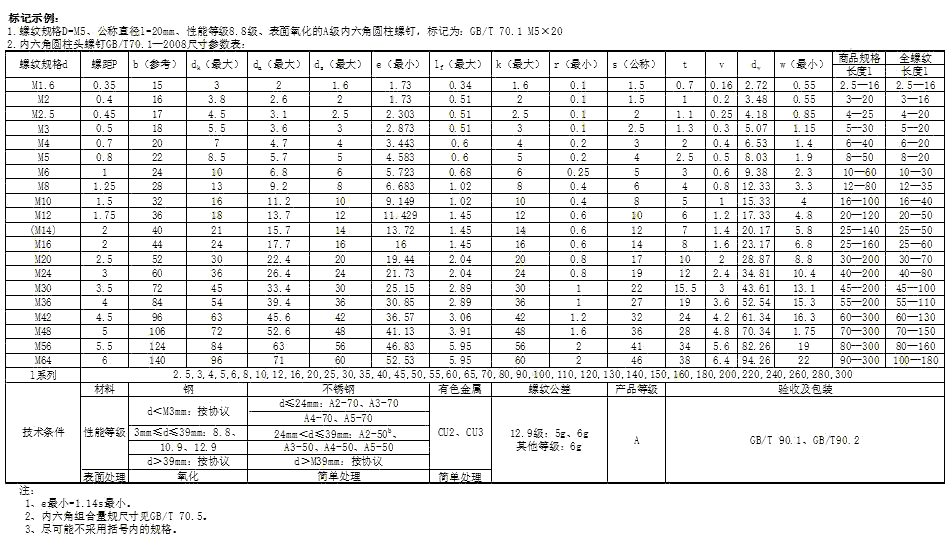 solidworks 标准件 #61 内六角圆柱头螺钉 GB/T 70.1-2008 solidworks 3D模型 三维零件库 标准查询