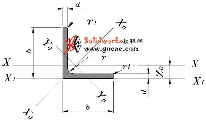 solidworks 标准件 #74 热轧等边角钢 GB╱T 706 2016 外形尺寸 solidworks 3D模型 三维零件库 最新标准查询