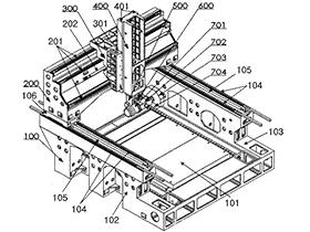 天桥式数控龙门 万能磨床结构介绍