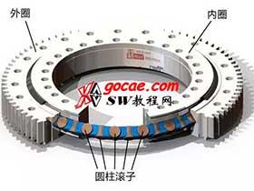 斯凯孚(SKF)大型回转支承轴承滚子装配方法